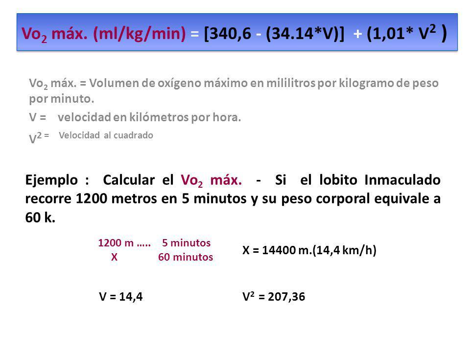 Vo2 máx. (ml/kg/min) = [340,6 - (34.14*V)] + (1,01* V2 )